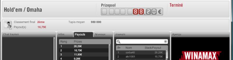 Hi score TICLEM / ALVI Perf_d10