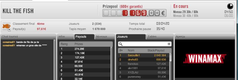 Hi score TICLEM / ALVI Perf_k10