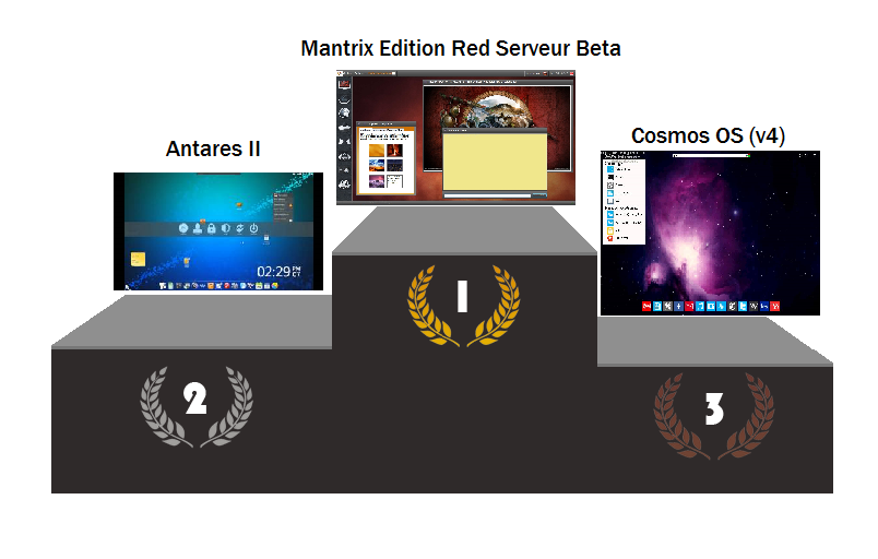 Mantrix Edition Red Serveur - Operating System Projet - Page 39 Mantri10