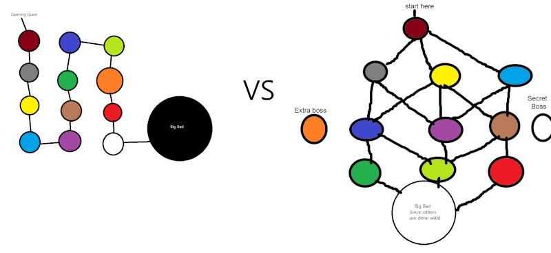 Linear vs. Non-Linear 13946610