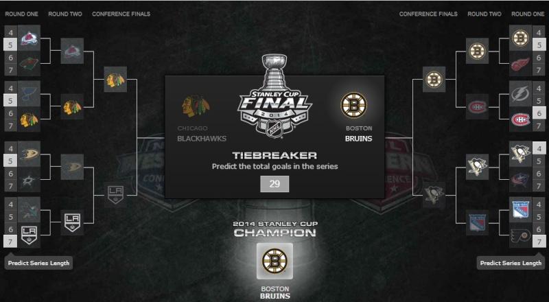 "NHL Playoff ""Bracket Challenge Bobspi10"
