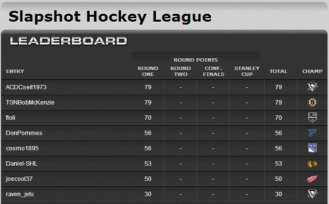 "NHL Playoff ""Bracket Challenge Bracke10"