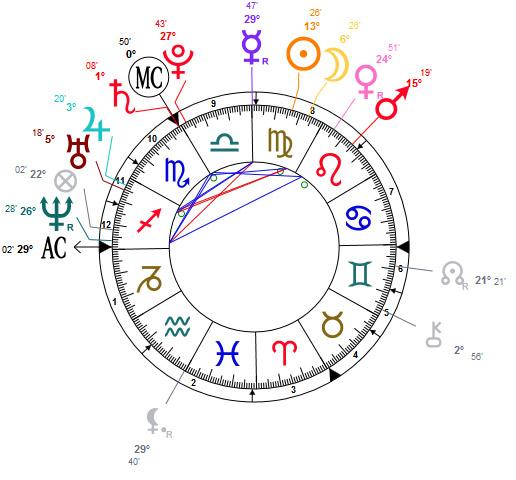 L'astro est ma VIII ème maison Tn11