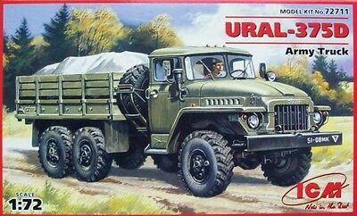 URAL 4320 ( ICM au 1/72 ) S-l40010