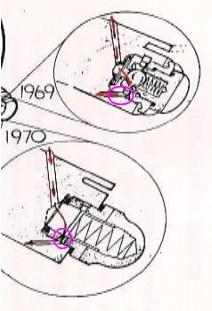 Controle pression d'huile A65 1962 ? A6510