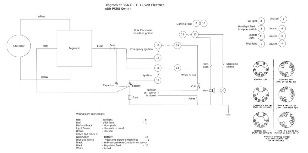 Faisceaux electrique C11 C11_1210