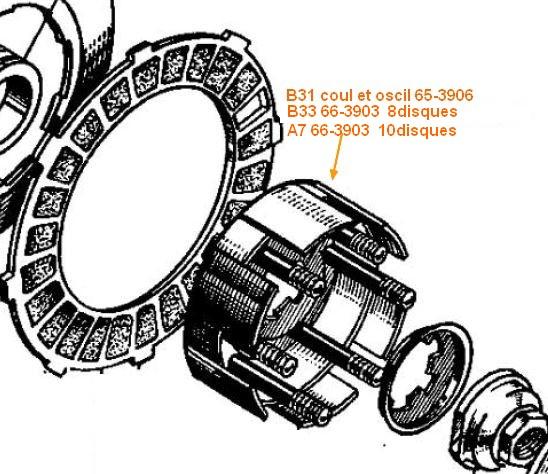 b31 modification en 400cc, journal des modifs et galéres. - Page 5 Emb_b310