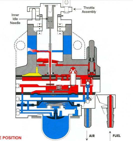 modifiche su decespugliatore lg motors 52 cc modello KM0408520TB - Pagina 2 Walbro10