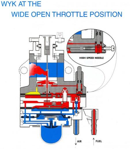 modifiche su decespugliatore lg motors 52 cc modello KM0408520TB - Pagina 2 Walbro11