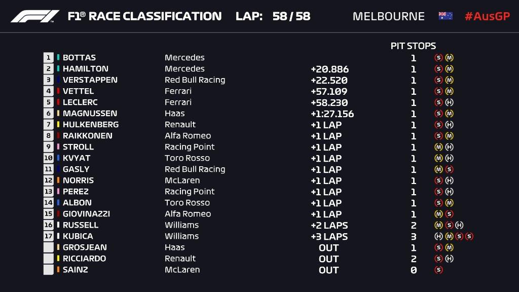 Formula 1 2019 D116ub10
