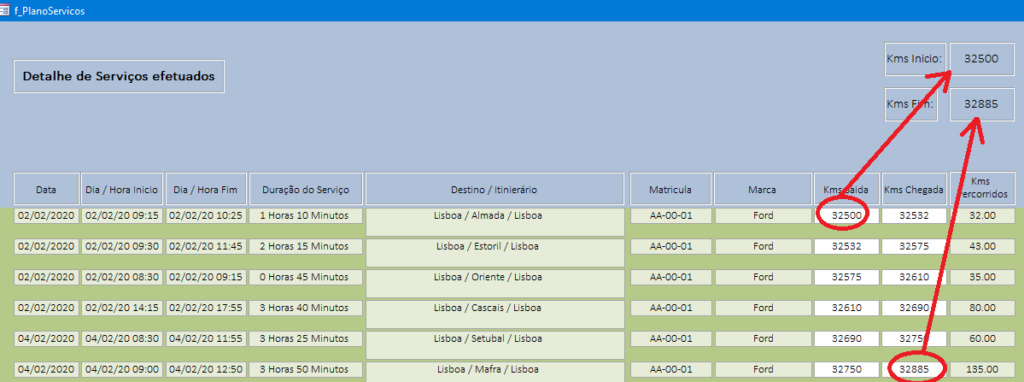 [Resolvido]Ajuda - dados inicio e fim por consulta de datas Sem_t129