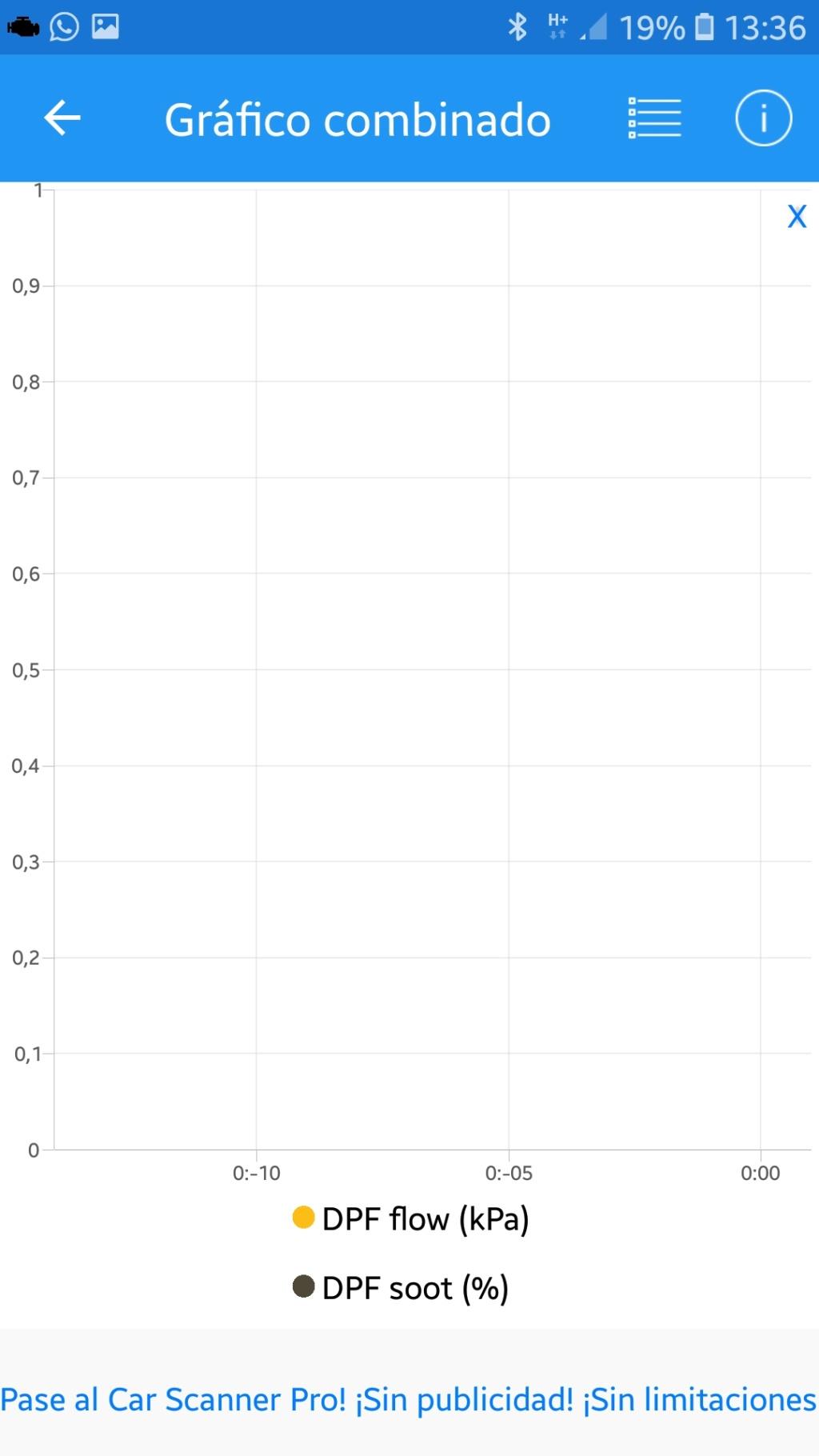Visualización desde el móvil del porcentaje de saturación de hollín del FAP en tiempo real. Screen10