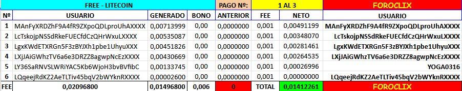 [PAGANDO] FREE-LITECOIN - free-litecoin.com - FAUCET Refback 80% PAGO Nº 5 - Página 2 Captur11