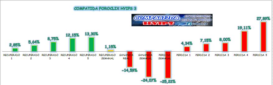 [COMPLETA] HYIPS (Varias) - Inversión Compartida PARTE 3 - Página 4 Grafic13