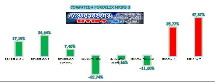 [COMPLETA] HYIPS (Varias) - Inversión Compartida PARTE 3 - Página 4 Grafic15