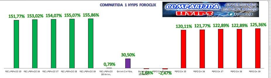 [COMPLETA] HYIPS (Varias) - Inversión Compartida  - Página 5 Grafic16