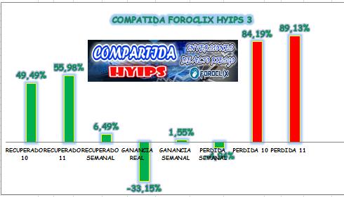 [COMPLETA] HYIPS (Varias) - Inversión Compartida PARTE 3 - Página 4 Grafic16