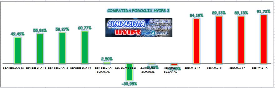 [COMPLETA] HYIPS (Varias) - Inversión Compartida PARTE 3 - Página 4 Grafic18