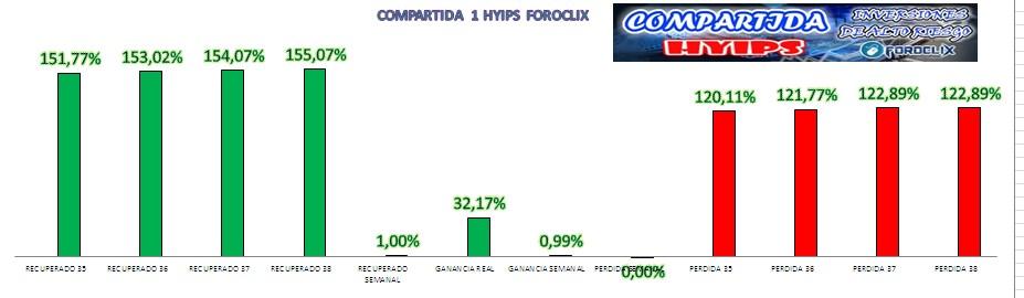 [COMPLETA] HYIPS (Varias) - Inversión Compartida  - Página 5 Grafiv10
