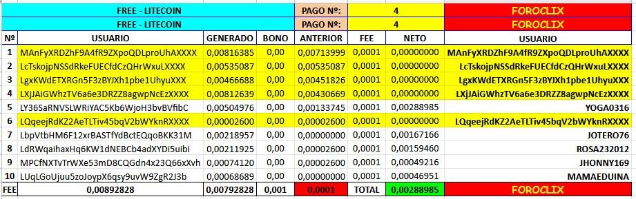 [PAGANDO] FREE-LITECOIN - free-litecoin.com - FAUCET Refback 80% PAGO Nº 5 - Página 2 Ltc10