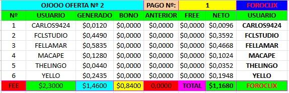 [PAGANDO] OJOOO - Standard - Refback 80% - Minimo 2$ - CUPO 8/20 - PAGO REC. #1 Ojoo10
