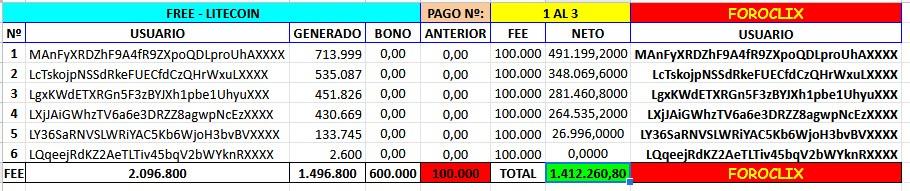 [PAGANDO] FREE-LITECOIN - free-litecoin.com - FAUCET Refback 80% PAGO Nº 5 Pago10