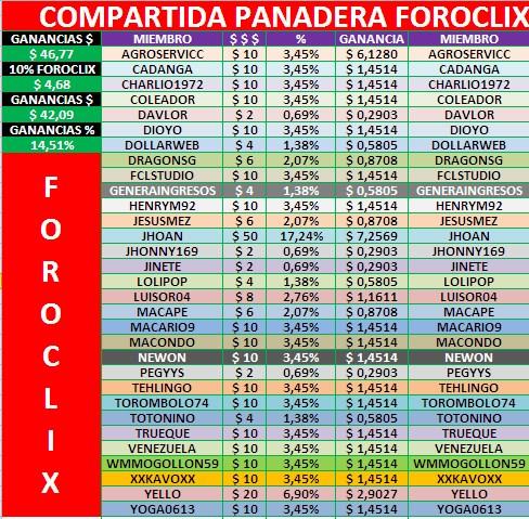 [COMPLETA] Compartida PANADERA FOROCLIX - Página 4 Panade10