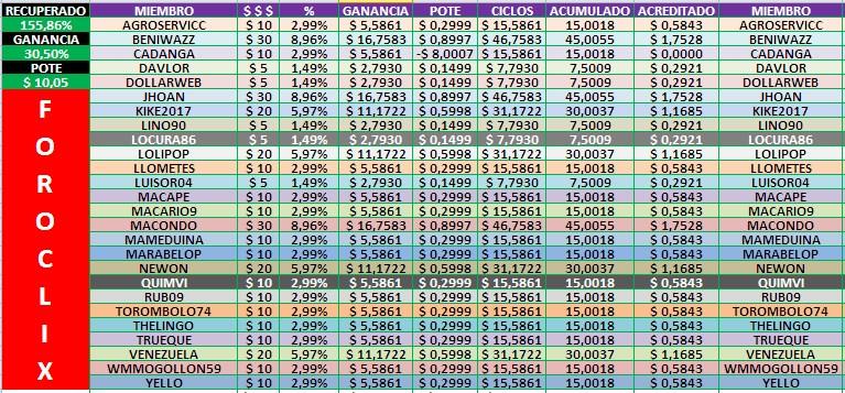 [COMPLETA] HYIPS (Varias) - Inversión Compartida  - Página 5 Tabla10