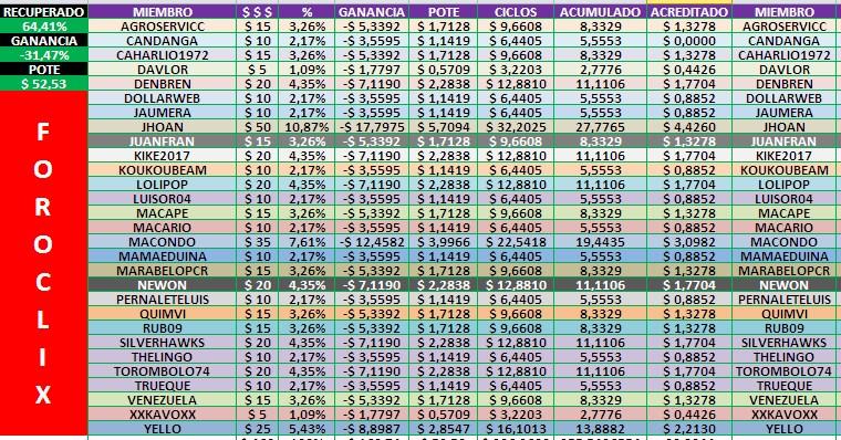 [COMPLETA] HYIPS (Varias) - Inversión Compartida PARTE 2 - Página 4 Tabla11