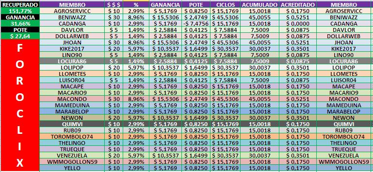 [COMPLETA] HYIPS (Varias) - Inversión Compartida  - Página 5 Tabla_10