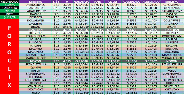 [COMPLETA] HYIPS (Varias) - Inversión Compartida PARTE 2 - Página 4 Tabla_11