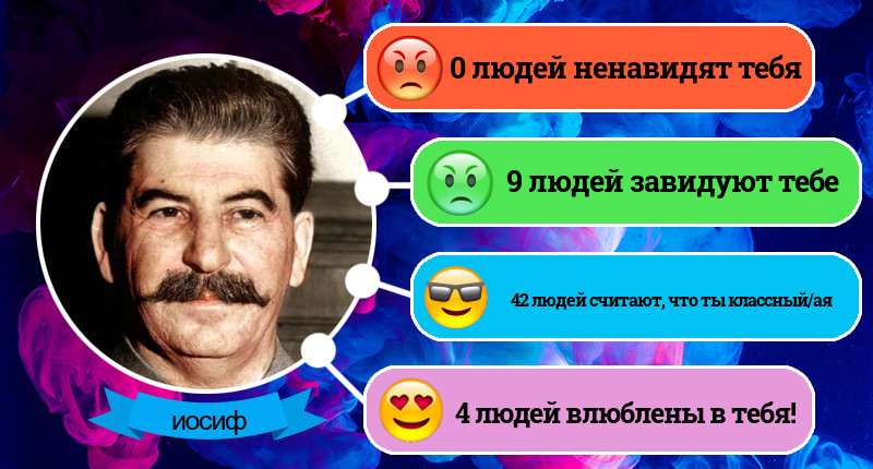 разнообразие образов И.В.Сталина и А.А. Гитлера в современной жизни Gen-hf10