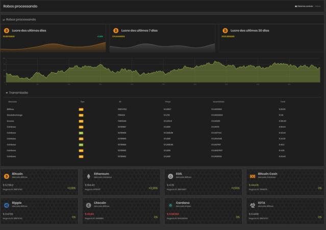 OPORTUNIDADE [Risco - Provado] FXTRADINGCORP - Trading Bitcoin - Ganhos até 2,5% ao dia  pagamentos em bitcoin Botsfx10
