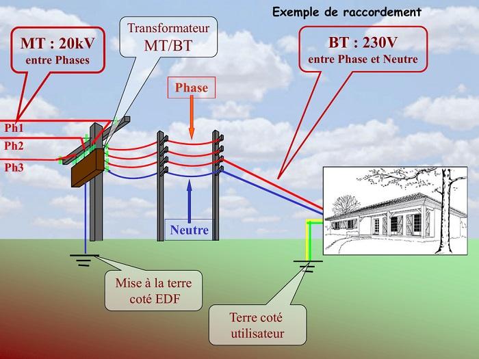 Câbles secteur - source, DAC - Page 3 20kv1011