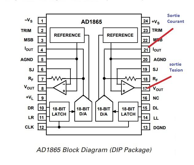 DAC DIY avec Module R2R 24Bit Ad_18610
