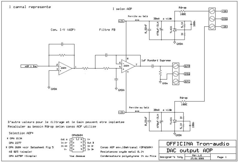 modif dac - Page 2 Aop_ou11