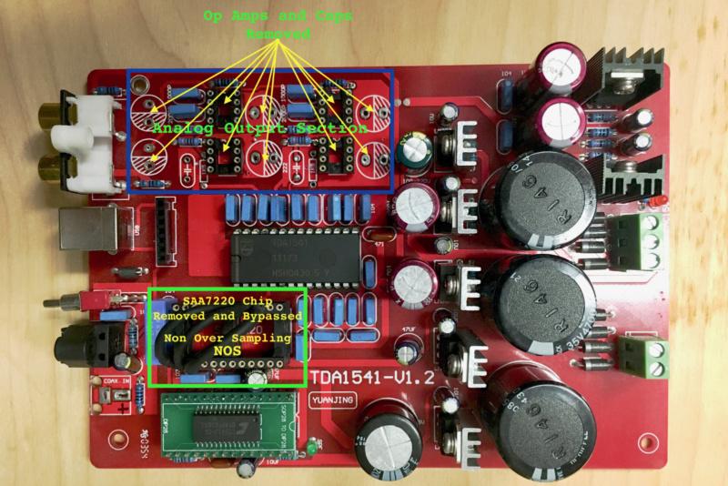 Le DAC TDA1541A de JE Labs Dacboa11