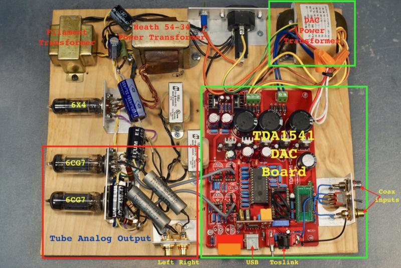 Le DAC TDA1541A de JE Labs Dacbre11