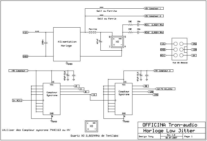 Module Reclocking pour DAC Synopt13
