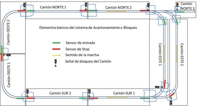 Como evitar el alcance entre trenes. 06d5f210