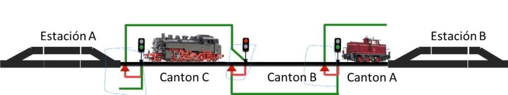 Como evitar el alcance entre trenes. B64eda10