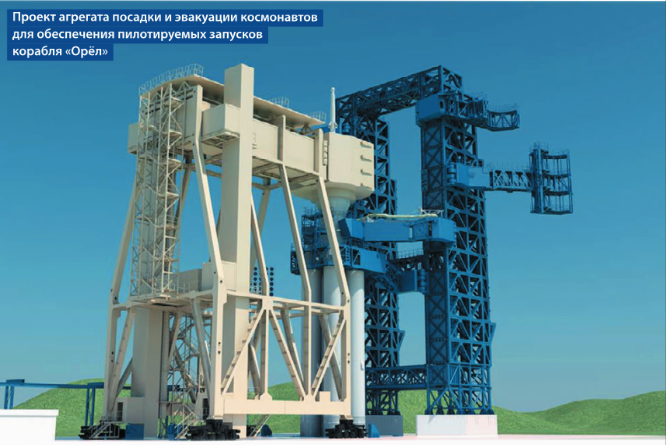 Russian Launch Vehicles and their Spacecraft: Thoughts & News - Page 20 Oryol110