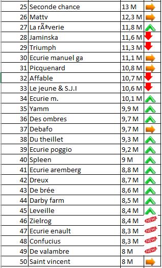 MAGAZINE FORBES - classement des écuries par valeur Forbes11