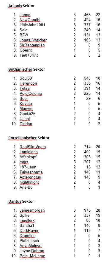 [Armada] Deutsche Armada Liga 2021 - Orga Aktuel10
