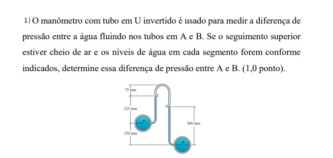 (FenTrans)O manômetro com tubo em U invertido é .... 0110