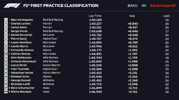 Briefing - Debriefing GP F1 2021 - Page 6 E3b2vq10