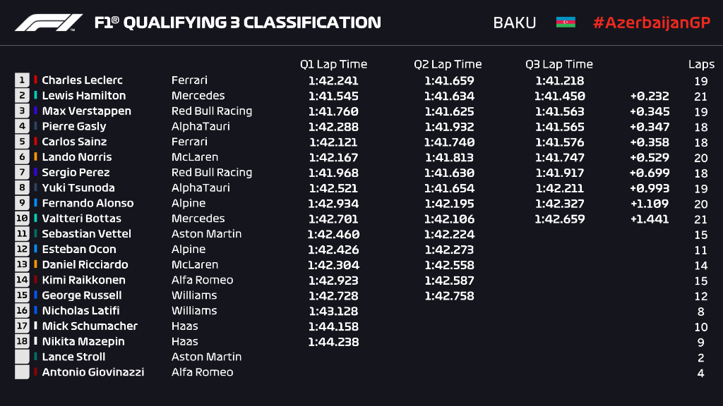 Briefing - Debriefing GP F1 2021 - Page 6 E3h06l10
