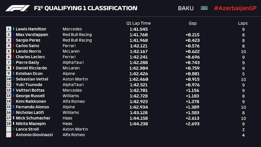 Briefing - Debriefing GP F1 2021 - Page 6 E3hpiw10