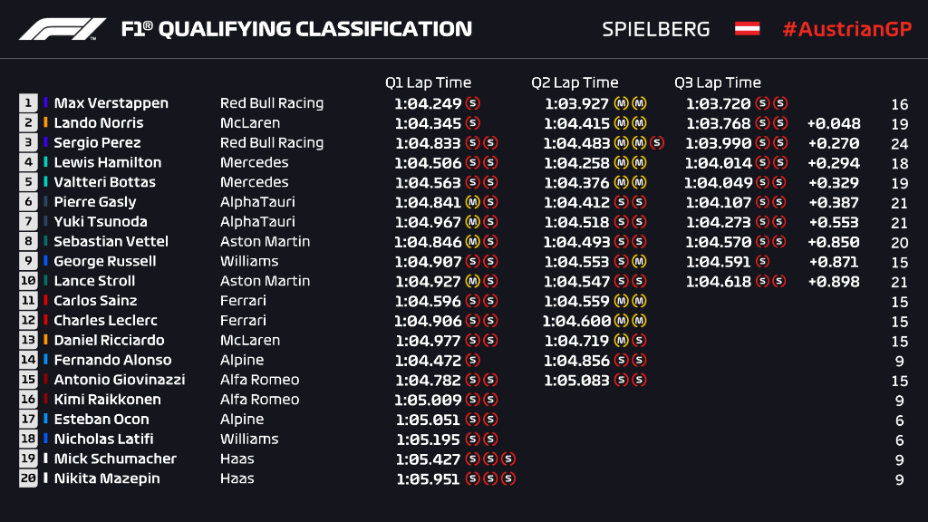 Briefing - Debriefing GP F1 2021 - Page 8 E5ykes10