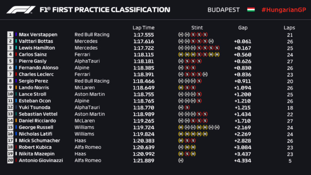 Briefing - Debriefing GP F1 2021 - Page 9 E7ibso10
